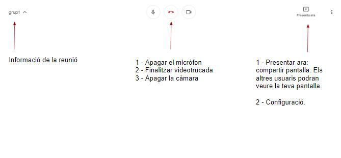 Google.meet_funcionament